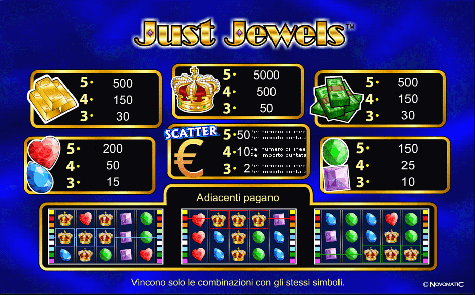 Slot machine just jewels